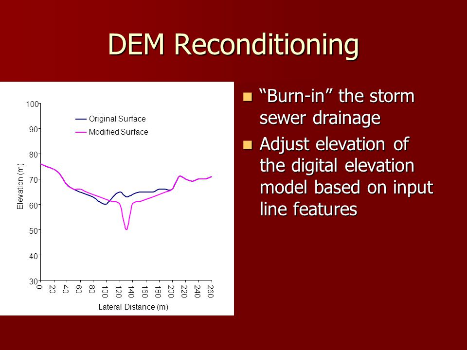 DEM Reconditioning Burn-in the storm sewer drainage Burn-in the storm sewer drainage Adjust elevation of the digital elevation model based on input line features Adjust elevation of the digital elevation model based on input line features