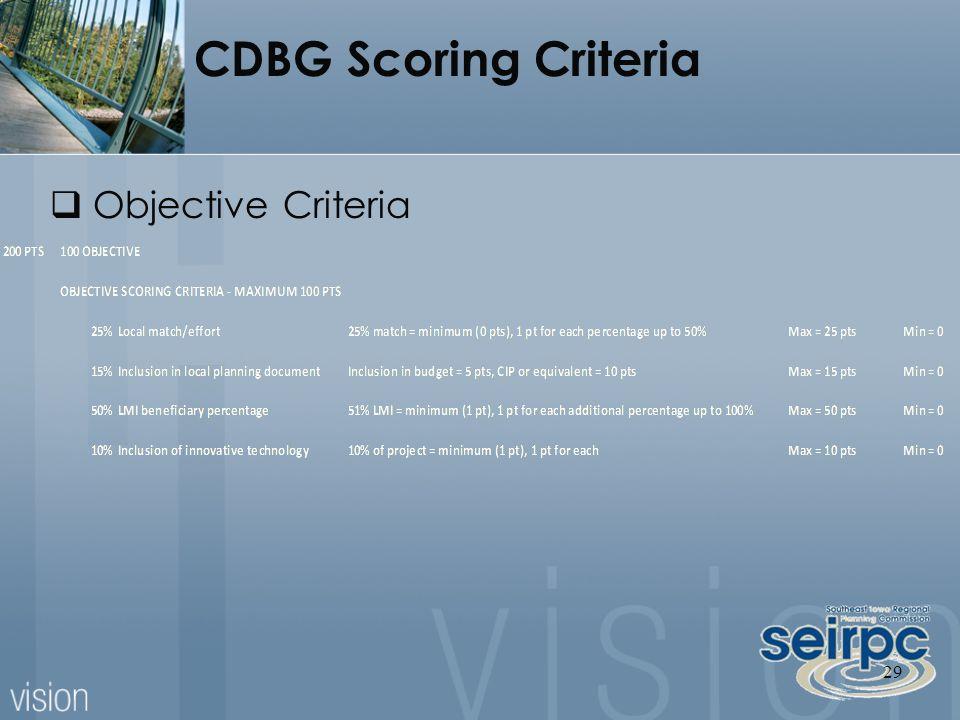 29  Objective Criteria CDBG Scoring Criteria