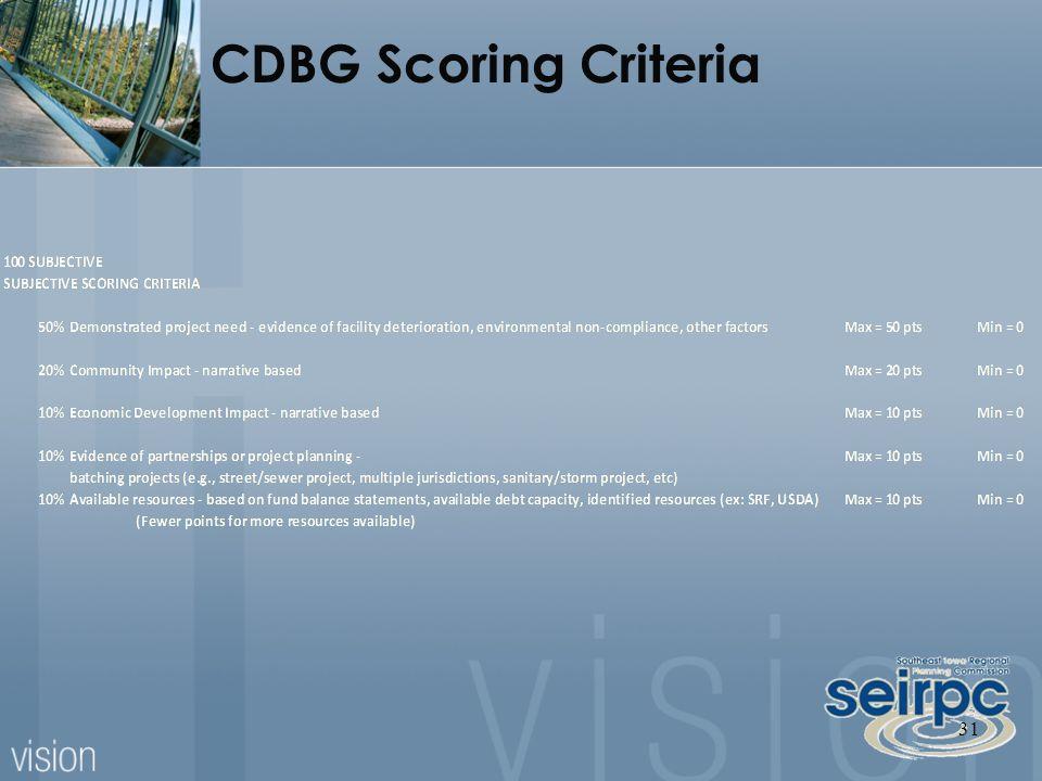 31 CDBG Scoring Criteria