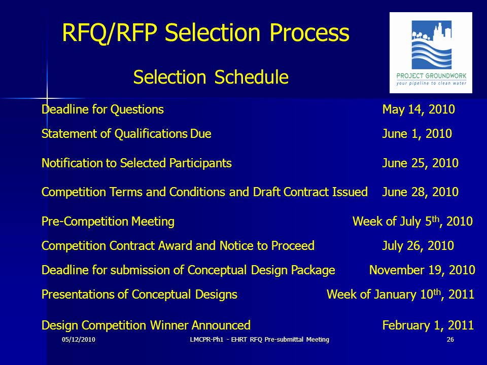 05/12/2010LMCPR-Ph1 - EHRT RFQ Pre-submittal Meeting26 RFQ/RFP Selection Process Selection Schedule Deadline for QuestionsMay 14, 2010 Statement of Qualifications DueJune 1, 2010 Notification to Selected ParticipantsJune 25, 2010 Competition Terms and Conditions and Draft Contract IssuedJune 28, 2010 Pre-Competition Meeting Week of July 5 th, 2010 Competition Contract Award and Notice to ProceedJuly 26, 2010 Deadline for submission of Conceptual Design Package November 19, 2010 Presentations of Conceptual Designs Week of January 10 th, 2011 Design Competition Winner AnnouncedFebruary 1, 2011