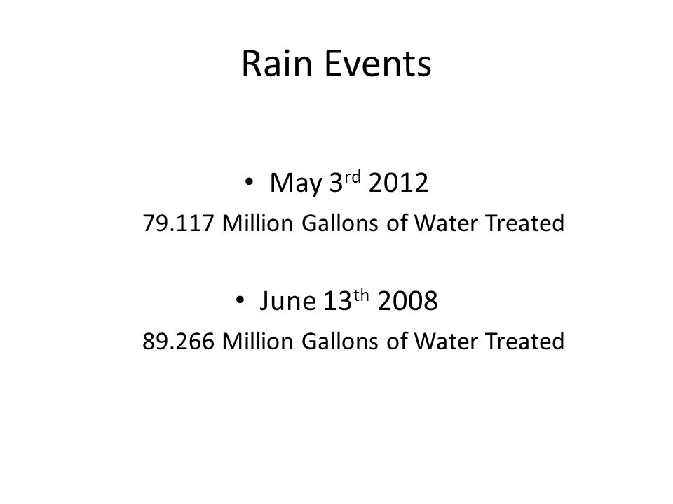 Rain Events May 3 rd 2012 79.117 Million Gallons of Water Treated June 13 th 2008 89.266 Million Gallons of Water Treated