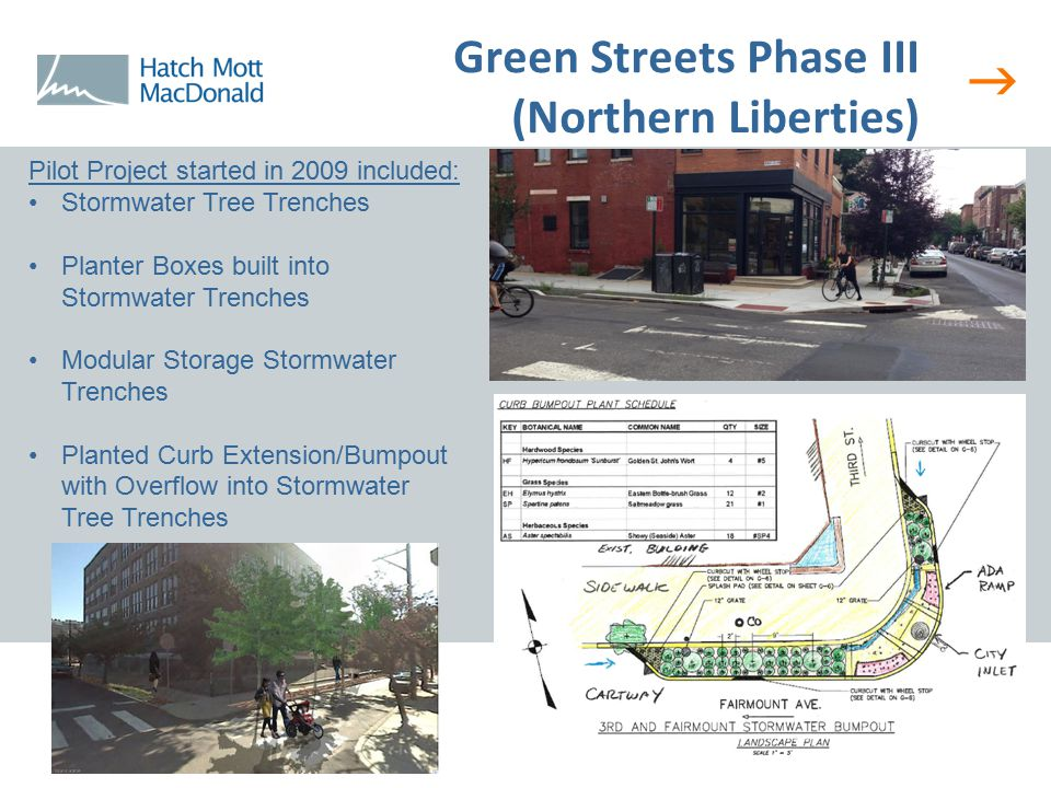  Green Streets Phase III (Northern Liberties) Pilot Project started in 2009 included: Stormwater Tree Trenches Planter Boxes built into Stormwater Tr