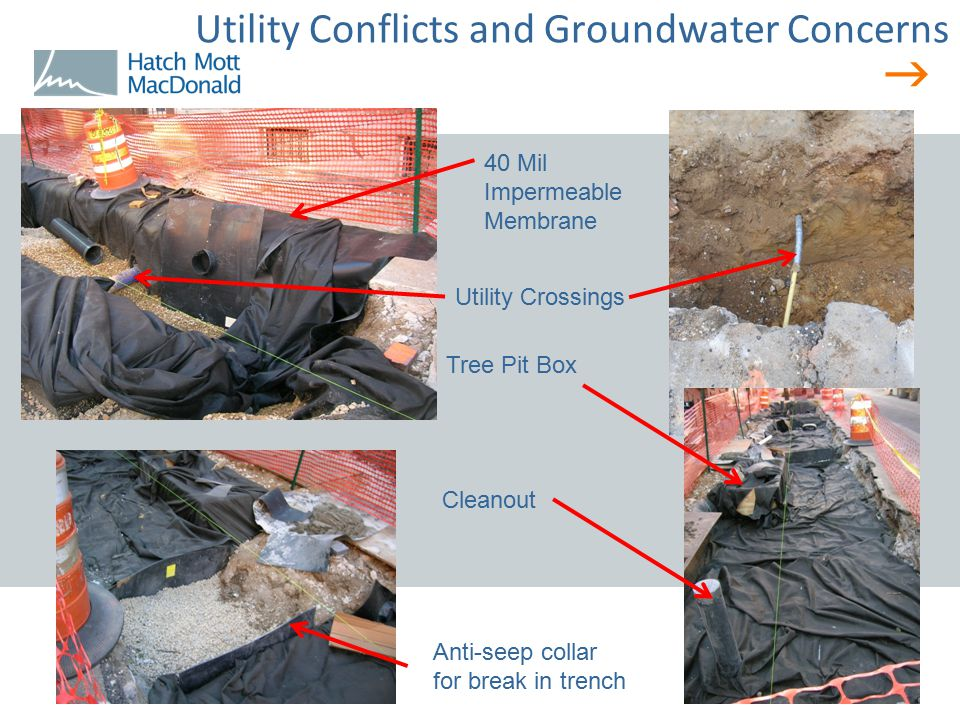  Utility Conflicts and Groundwater Concerns Cleanout Anti-seep collar for break in trench Utility Crossings Tree Pit Box 40 Mil Impermeable Membrane