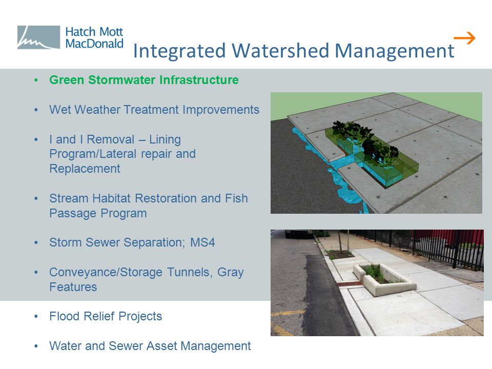  Integrated Watershed Management Green Stormwater Infrastructure Wet Weather Treatment Improvements I and I Removal – Lining Program/Lateral repair a