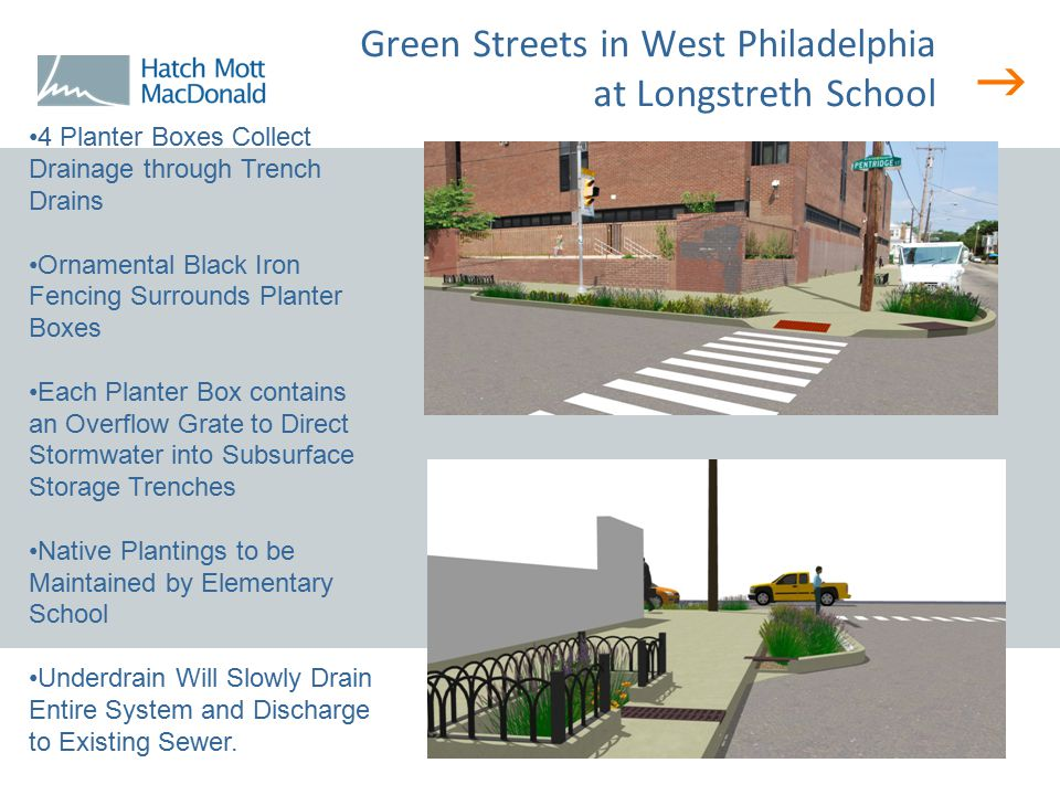  Green Streets in West Philadelphia at Longstreth School 4 Planter Boxes Collect Drainage through Trench Drains Ornamental Black Iron Fencing Surroun