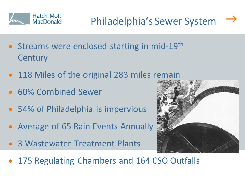  Philadelphia's Sewer System  Streams were enclosed starting in mid-19 th Century  118 Miles of the original 283 miles remain  60% Combined Sewer