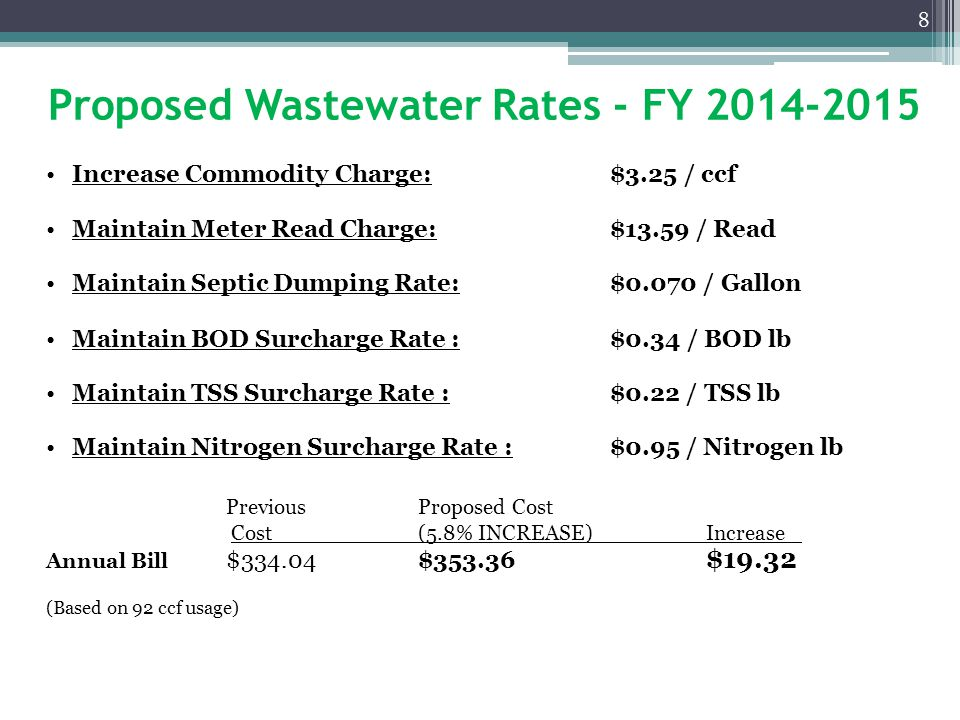 Proposed Wastewater Rates - FY 2014-2015 Increase Commodity Charge:$3.25 / ccf Maintain Meter Read Charge:$13.59 / Read Maintain Septic Dumping Rate:$0.070 / Gallon Maintain BOD Surcharge Rate : $0.34 / BOD lb Maintain TSS Surcharge Rate : $0.22 / TSS lb Maintain Nitrogen Surcharge Rate : $0.95 / Nitrogen lb Previous Proposed Cost Cost (5.8% INCREASE)Increase Annual Bill $334.04$353.36 $19.32 (Based on 92 ccf usage) 8