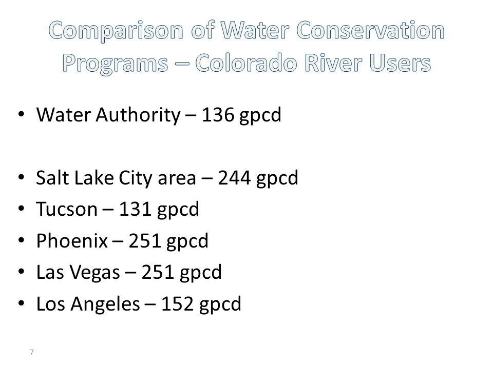 Water Authority – 136 gpcd Salt Lake City area – 244 gpcd Tucson – 131 gpcd Phoenix – 251 gpcd Las Vegas – 251 gpcd Los Angeles – 152 gpcd 7
