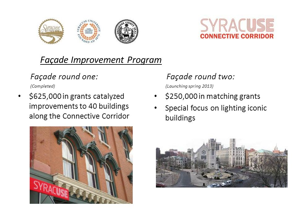 Façade round one: (Completed) $625,000 in grants catalyzed improvements to 40 buildings along the Connective Corridor Façade round two: (Launching spr
