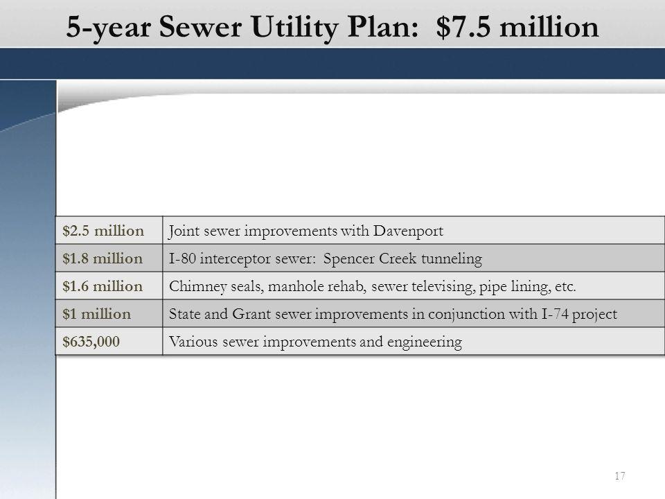 17 5-year Sewer Utility Plan: $7.5 million