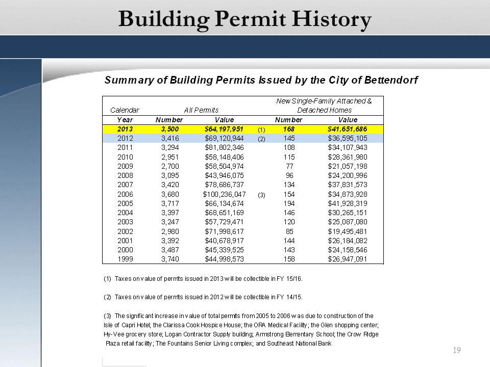 Building Permit History 19