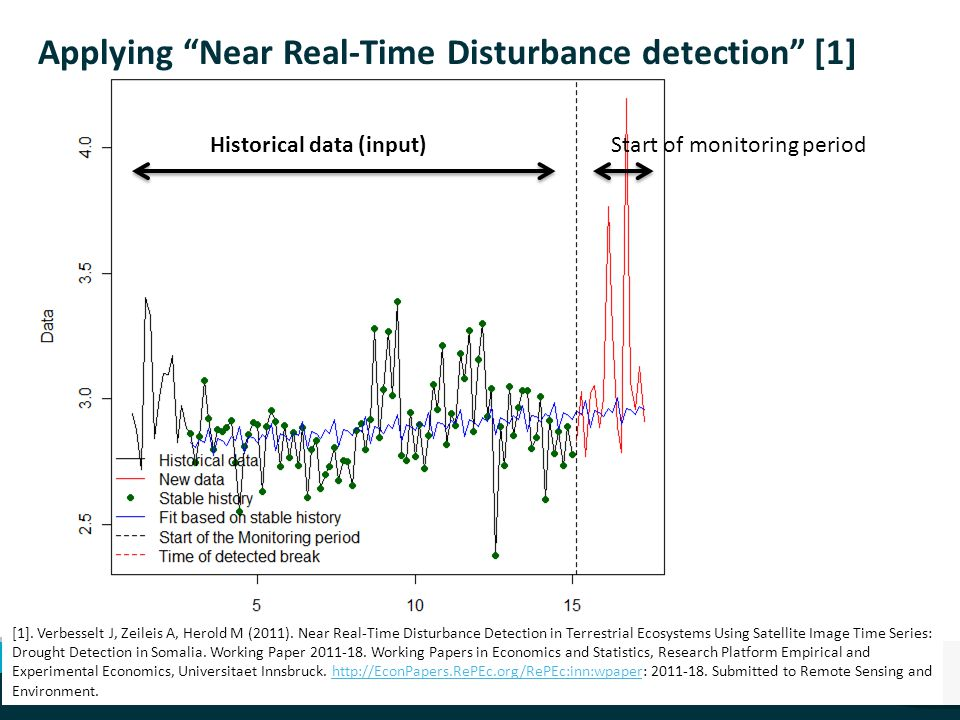 Applying Near Real-Time Disturbance detection [1] Detecting sewer rising main events using an ontology-driven event processing system | Jonathan Yu 8 | [1].
