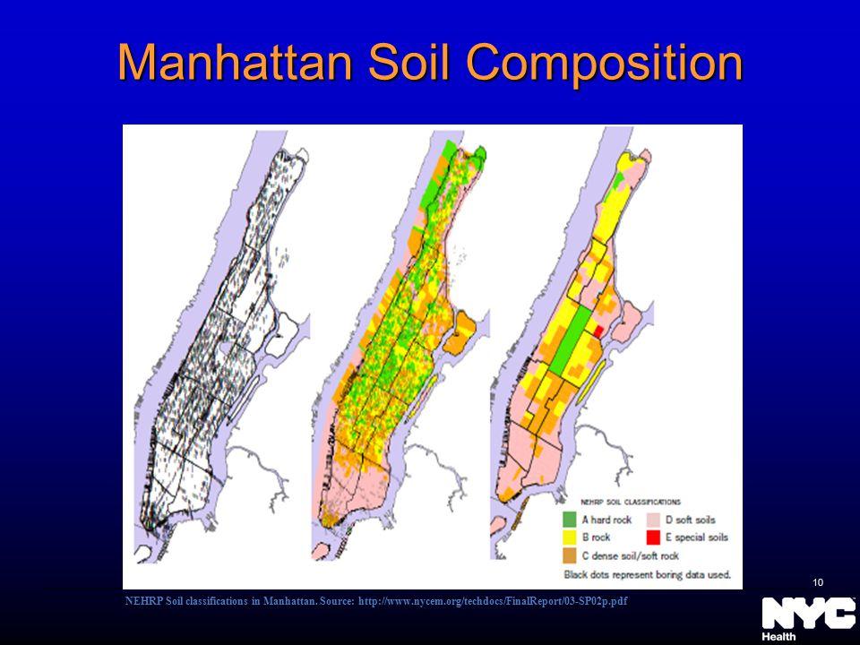 Manhattan Soil Composition NEHRP Soil classifications in Manhattan.