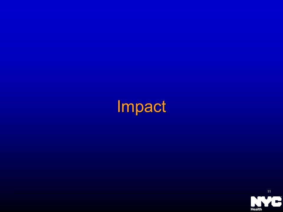 Impact 11