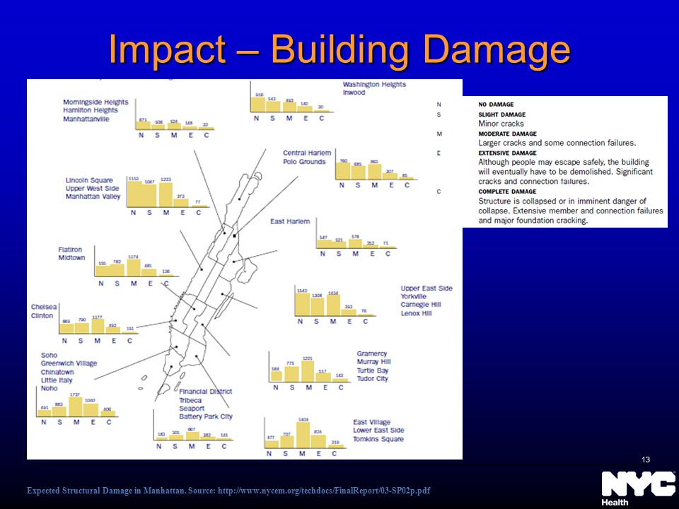 Impact – Building Damage Expected Structural Damage in Manhattan.