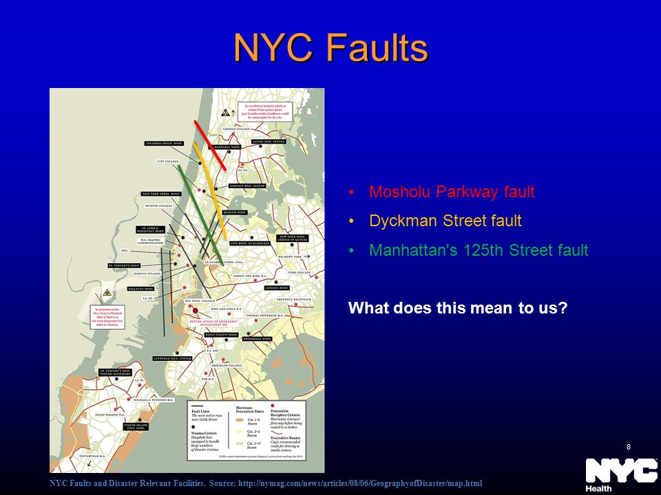 NYC Faults Mosholu Parkway fault Dyckman Street fault Manhattan's 125th Street fault What does this mean to us? NYC Faults and Disaster Relevant Facil