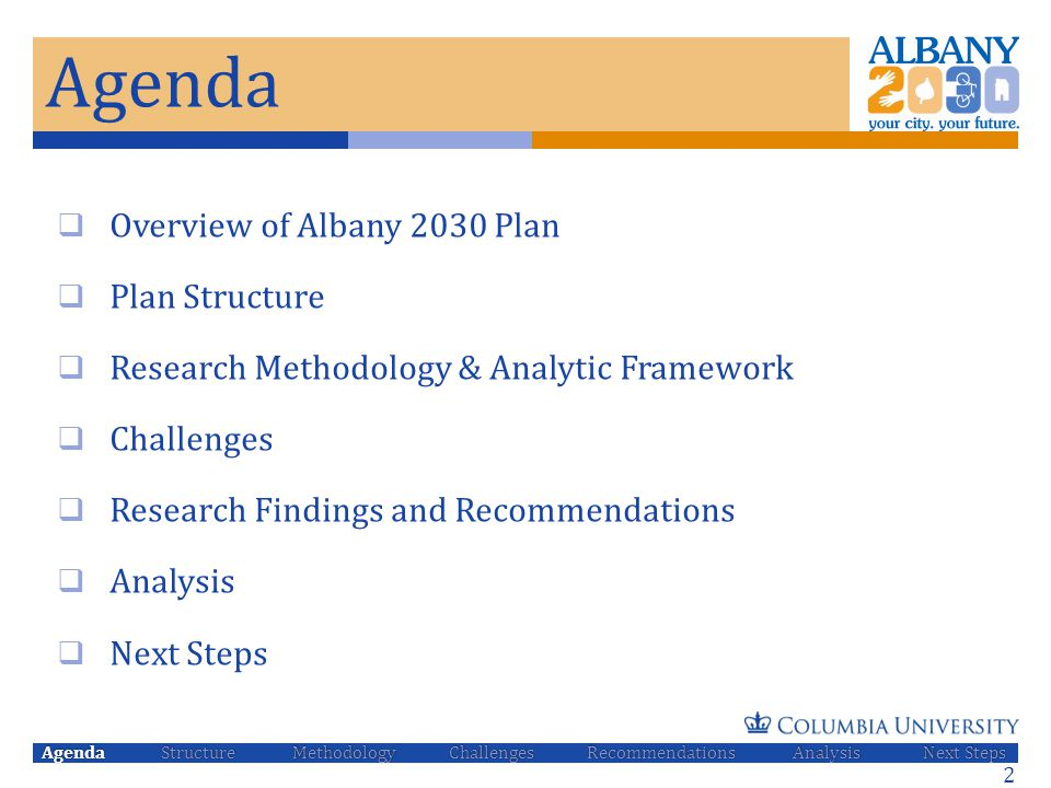 Agenda  Overview of Albany 2030 Plan  Plan Structure  Research Methodology & Analytic Framework  Challenges  Research Findings and Recommendation