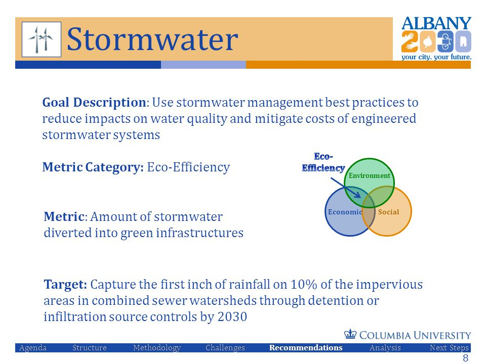Stormwater Goal Description: Use stormwater management best practices to reduce impacts on water quality and mitigate costs of engineered stormwater systems Metric Category: Eco-Efficiency Economic Social Environment Target: Capture the first inch of rainfall on 10% of the impervious areas in combined sewer watersheds through detention or infiltration source controls by 2030 8 Metric: Amount of stormwater diverted into green infrastructures Agenda Structure Methodology Challenges Recommendations Analysis Next Steps