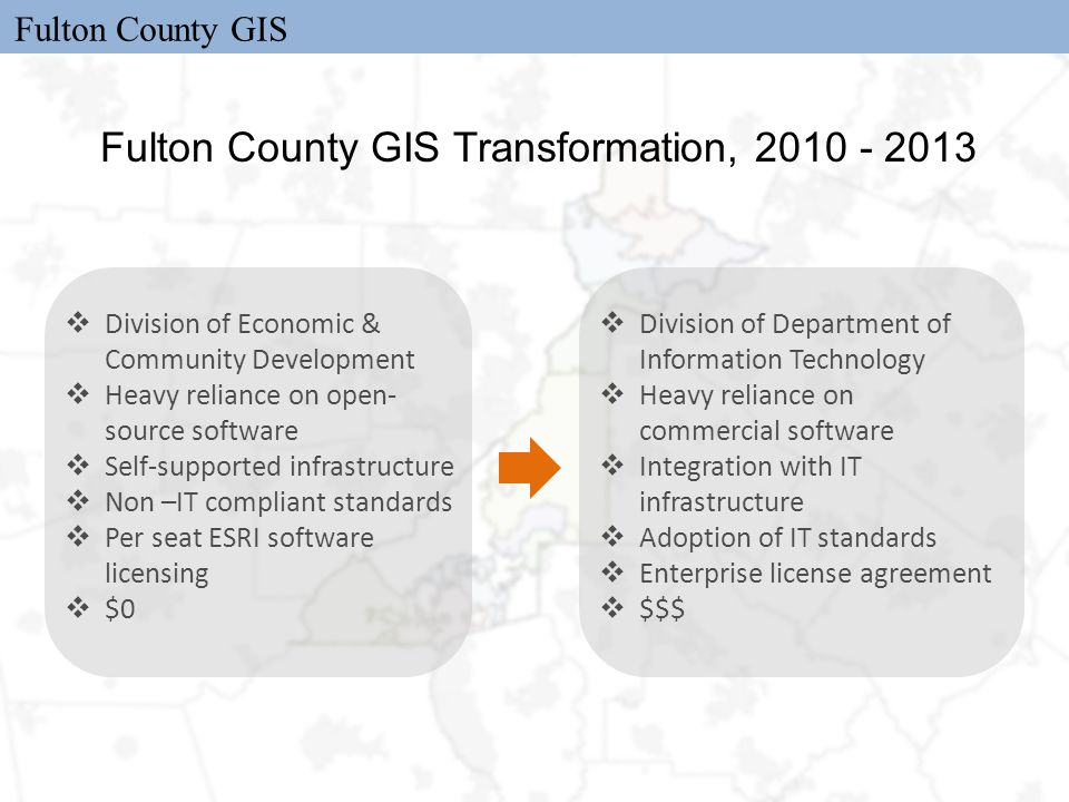 Fulton County GIS  Division of Economic & Community Development  Heavy reliance on open- source software  Self-supported infrastructure  Non –IT compliant standards  Per seat ESRI software licensing  $0  Division of Department of Information Technology  Heavy reliance on commercial software  Integration with IT infrastructure  Adoption of IT standards  Enterprise license agreement  $$$ Fulton County GIS Transformation, 2010 - 2013