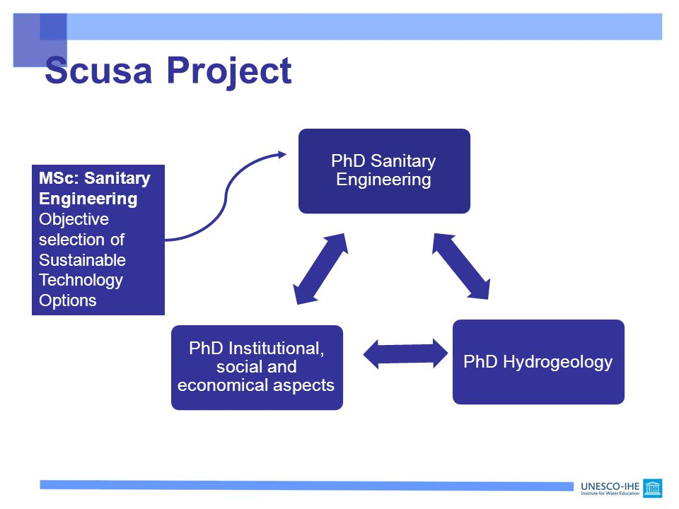 Scusa Project PhD Sanitary Engineering PhD Hydrogeology PhD Institutional, social and economical aspects MSc: Sanitary Engineering Objective selection