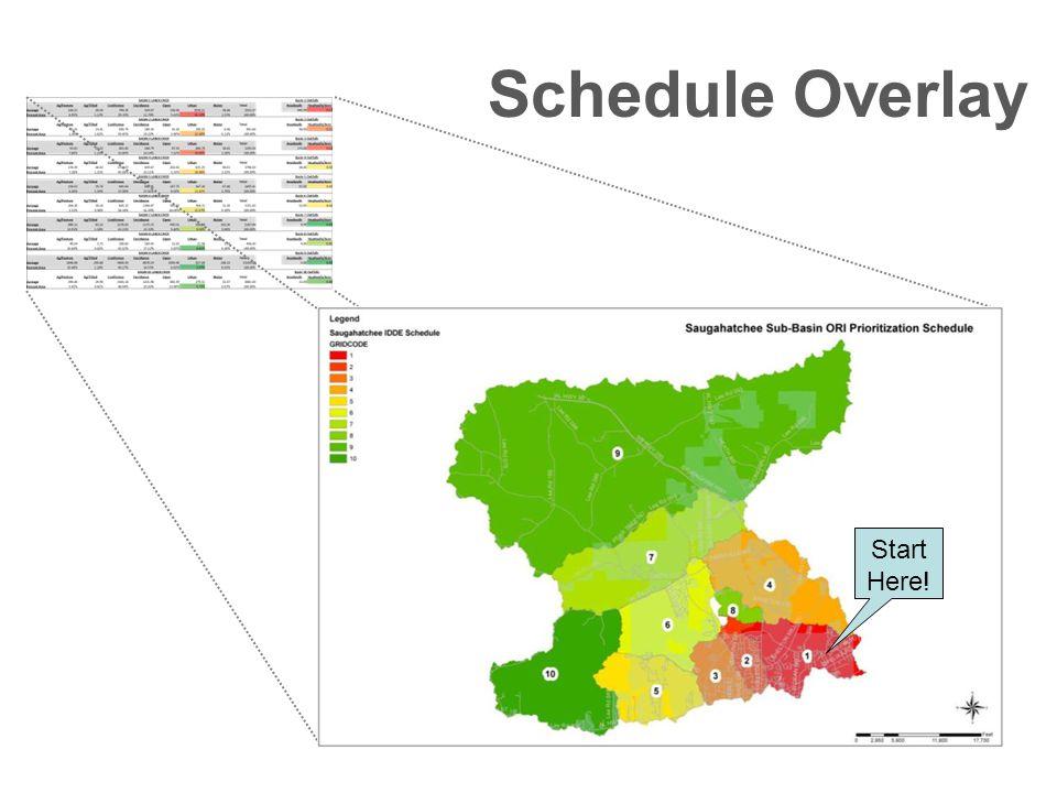 Schedule Overlay Start Here!