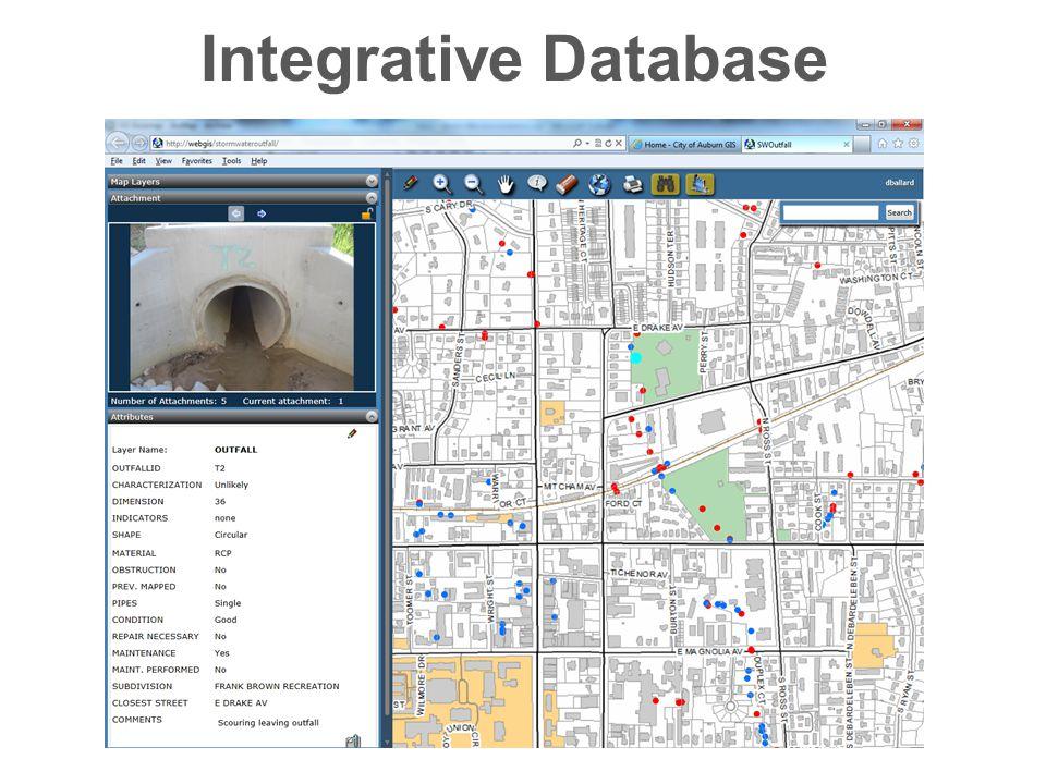 Integrative Database