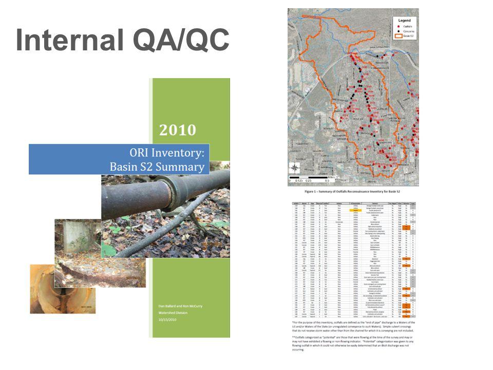 Internal QA/QC