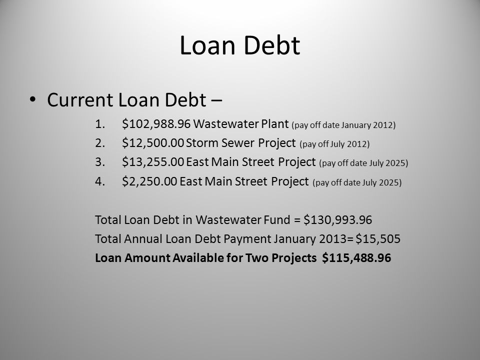 Loan Debt Current Loan Debt – 1.$102,988.96 Wastewater Plant (pay off date January 2012) 2.$12,500.00 Storm Sewer Project (pay off July 2012) 3.$13,255.00 East Main Street Project (pay off date July 2025) 4.$2,250.00 East Main Street Project (pay off date July 2025) Total Loan Debt in Wastewater Fund = $130,993.96 Total Annual Loan Debt Payment January 2013= $15,505 Loan Amount Available for Two Projects $115,488.96