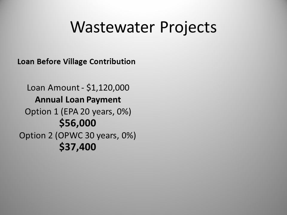 Wastewater Projects Loan Before Village Contribution Loan Amount - $1,120,000 Annual Loan Payment Option 1 (EPA 20 years, 0%) $56,000 Option 2 (OPWC 30 years, 0%) $37,400