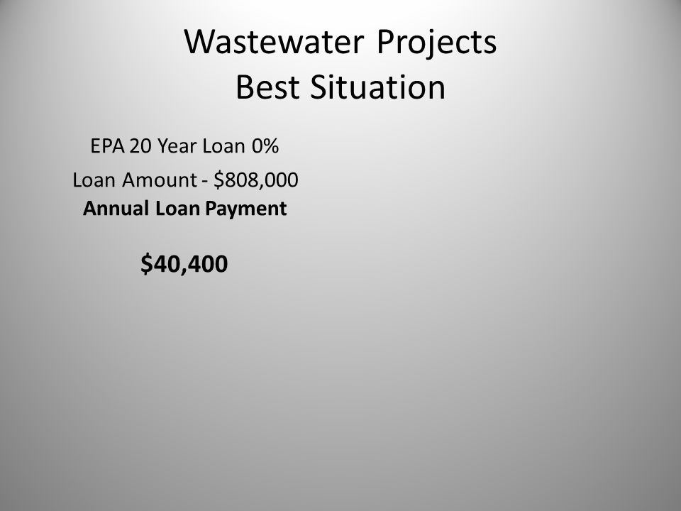 Wastewater Projects Best Situation EPA 20 Year Loan 0% Loan Amount - $808,000 Annual Loan Payment $40,400