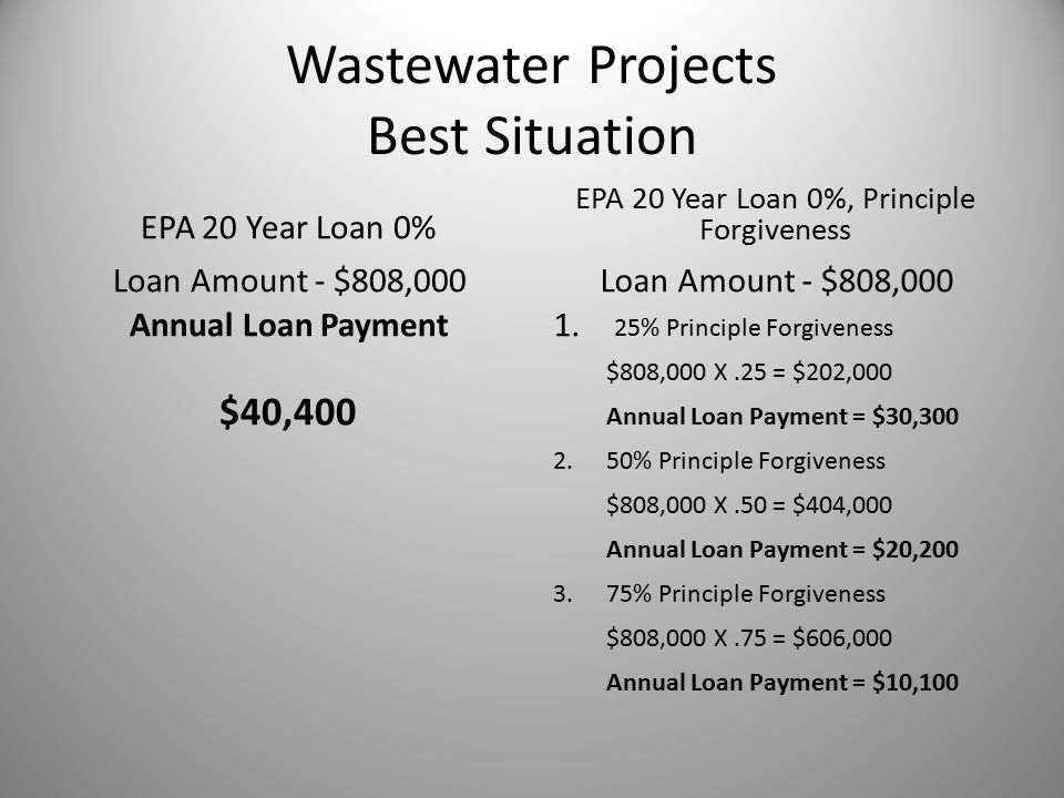 Wastewater Projects Best Situation EPA 20 Year Loan 0% Loan Amount - $808,000 Annual Loan Payment $40,400 EPA 20 Year Loan 0%, Principle Forgiveness Loan Amount - $808,000 1.