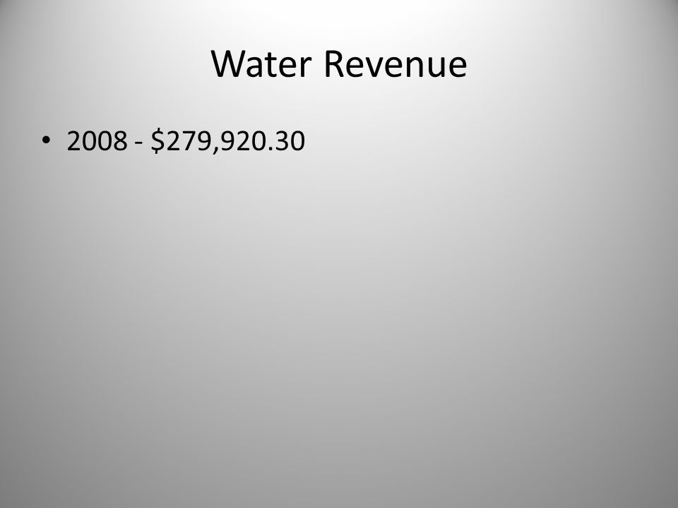Water Revenue 2008 - $279,920.30