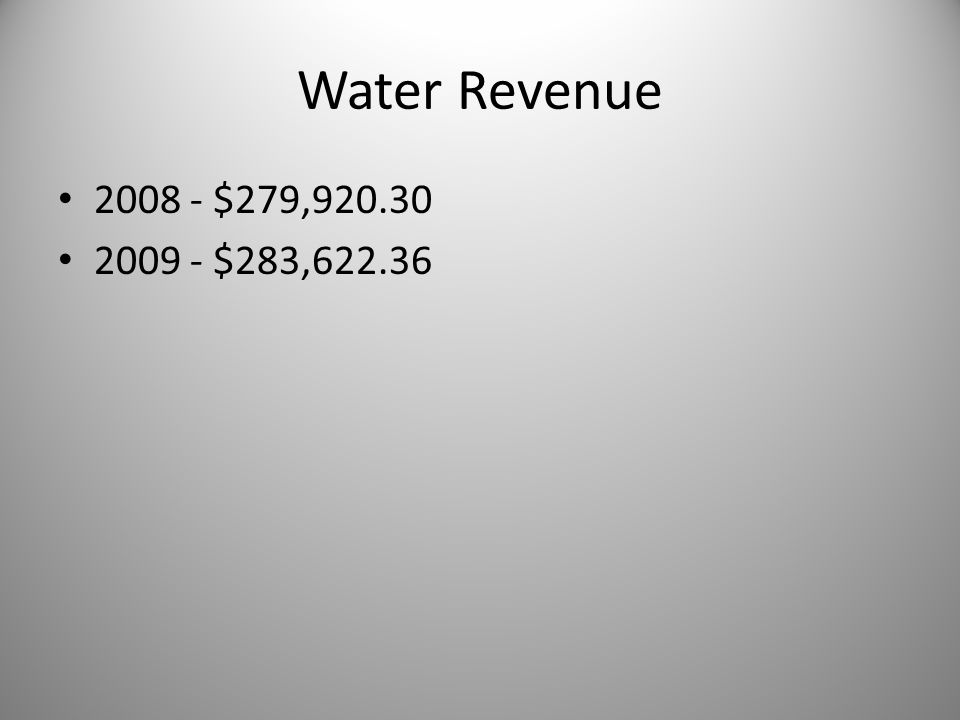 Water Revenue 2008 - $279,920.30 2009 - $283,622.36