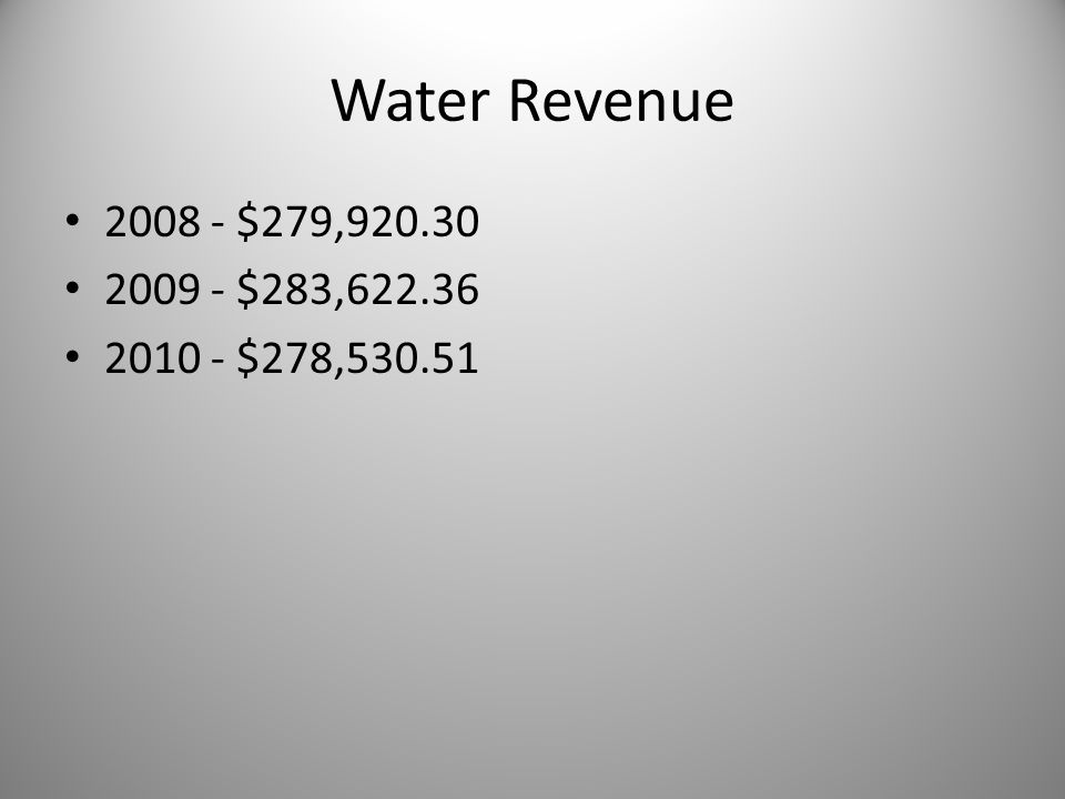 Water Revenue 2008 - $279,920.30 2009 - $283,622.36 2010 - $278,530.51