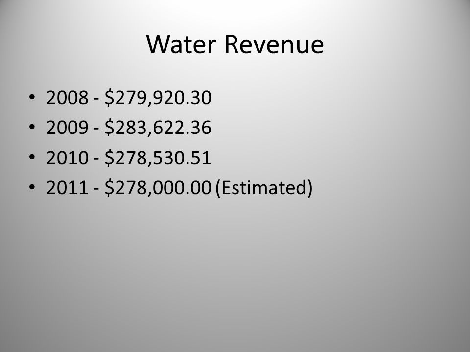 Water Revenue 2008 - $279,920.30 2009 - $283,622.36 2010 - $278,530.51 2011 - $278,000.00 (Estimated)