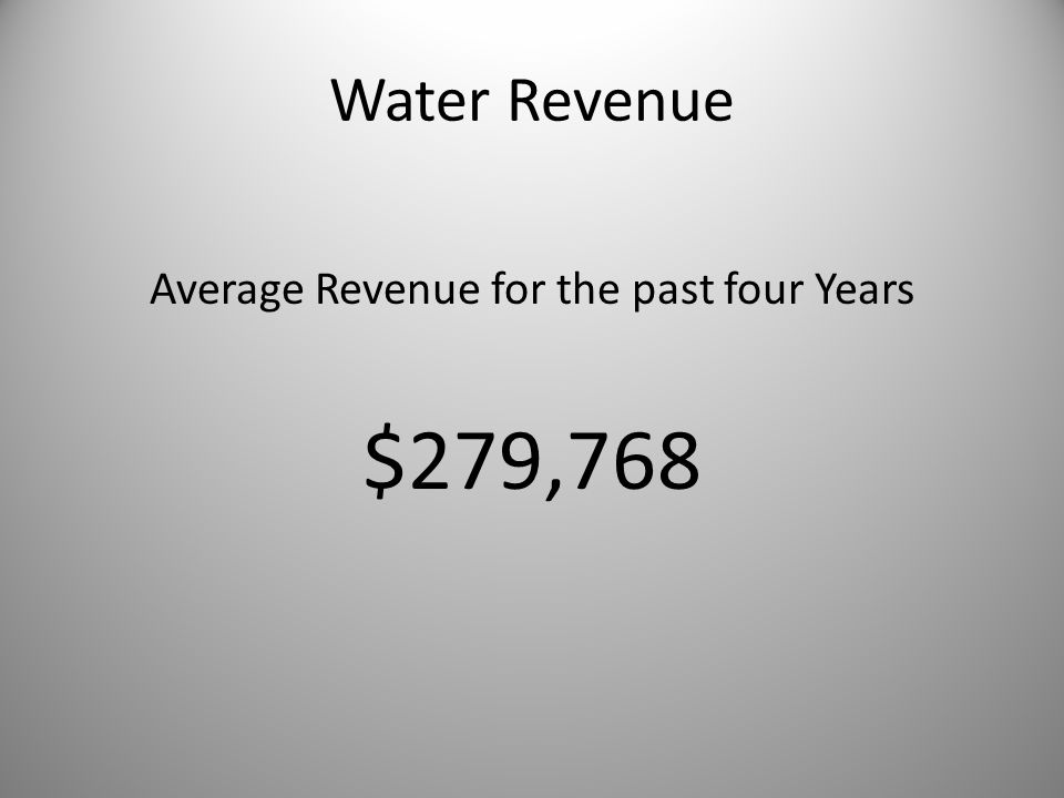 Water Revenue Average Revenue for the past four Years $279,768
