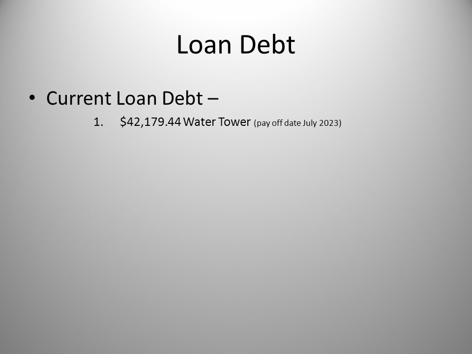 Loan Debt Current Loan Debt – 1.$42,179.44 Water Tower (pay off date July 2023)