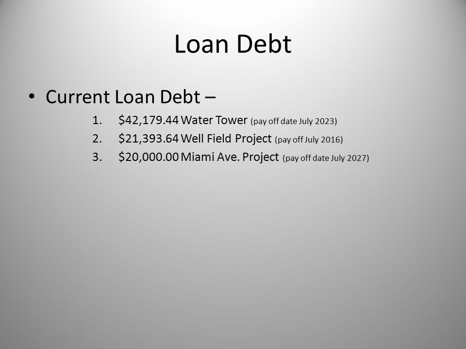 Loan Debt Current Loan Debt – 1.$42,179.44 Water Tower (pay off date July 2023) 2.$21,393.64 Well Field Project (pay off July 2016) 3.$20,000.00 Miami Ave.