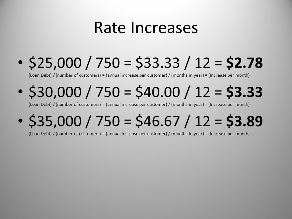 Rate Increases $25,000 / 750 = $33.33 / 12 = $2.78 (Loan Debt) / (number of customers) = (annual increase per customer) / (months in year) = (Increase per month) $30,000 / 750 = $40.00 / 12 = $3.33 (Loan Debt) / (number of customers) = (annual increase per customer) / (months in year) = (Increase per month) $35,000 / 750 = $46.67 / 12 = $3.89 (Loan Debt) / (number of customers) = (annual increase per customer) / (months in year) = (Increase per month)