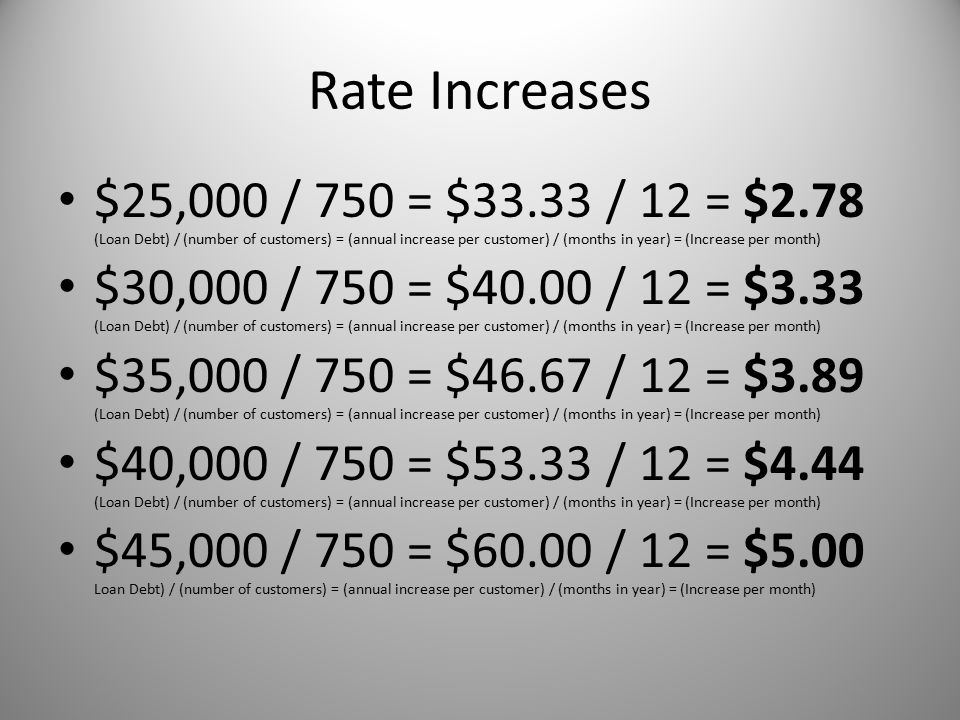 Rate Increases $25,000 / 750 = $33.33 / 12 = $2.78 (Loan Debt) / (number of customers) = (annual increase per customer) / (months in year) = (Increase per month) $30,000 / 750 = $40.00 / 12 = $3.33 (Loan Debt) / (number of customers) = (annual increase per customer) / (months in year) = (Increase per month) $35,000 / 750 = $46.67 / 12 = $3.89 (Loan Debt) / (number of customers) = (annual increase per customer) / (months in year) = (Increase per month) $40,000 / 750 = $53.33 / 12 = $4.44 (Loan Debt) / (number of customers) = (annual increase per customer) / (months in year) = (Increase per month) $45,000 / 750 = $60.00 / 12 = $5.00 Loan Debt) / (number of customers) = (annual increase per customer) / (months in year) = (Increase per month)