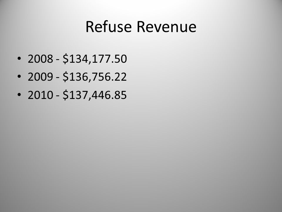 Refuse Revenue 2008 - $134,177.50 2009 - $136,756.22 2010 - $137,446.85