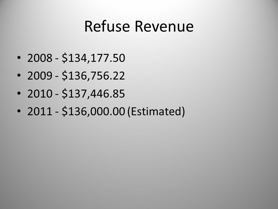 Refuse Revenue 2008 - $134,177.50 2009 - $136,756.22 2010 - $137,446.85 2011 - $136,000.00 (Estimated)
