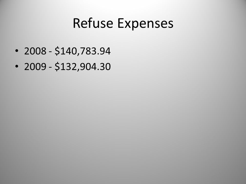 Refuse Expenses 2008 - $140,783.94 2009 - $132,904.30