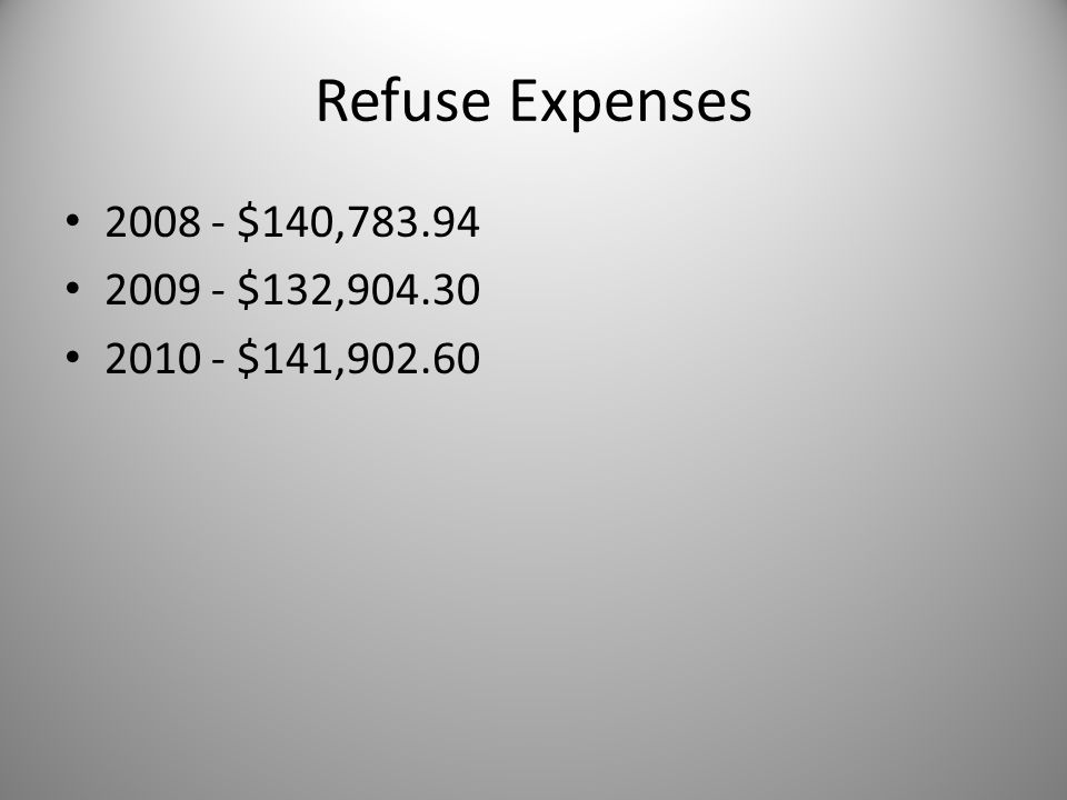 Refuse Expenses 2008 - $140,783.94 2009 - $132,904.30 2010 - $141,902.60