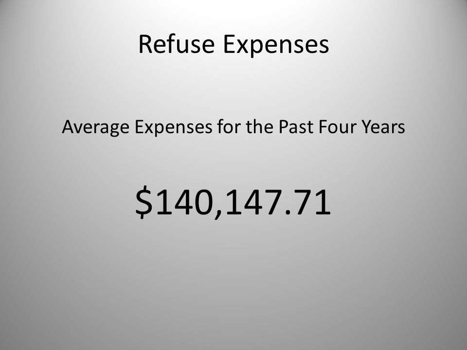 Refuse Expenses Average Expenses for the Past Four Years $140,147.71
