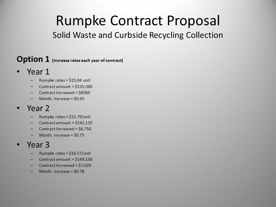 Rumpke Contract Proposal Solid Waste and Curbside Recycling Collection Option 1 (Increase rates each year of contract) Year 1 – Rumpke rates = $15.04 unit – Contract amount = $135,360 – Contract Increased = $8360 – Month.