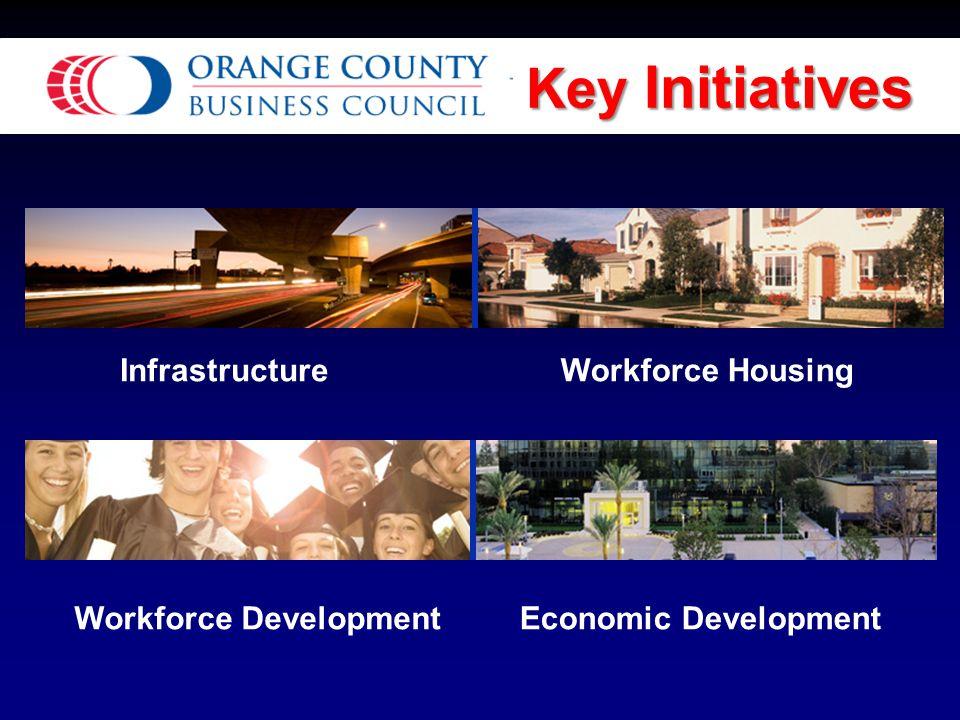 Key Initiatives InfrastructureWorkforce Housing Workforce DevelopmentEconomic Development