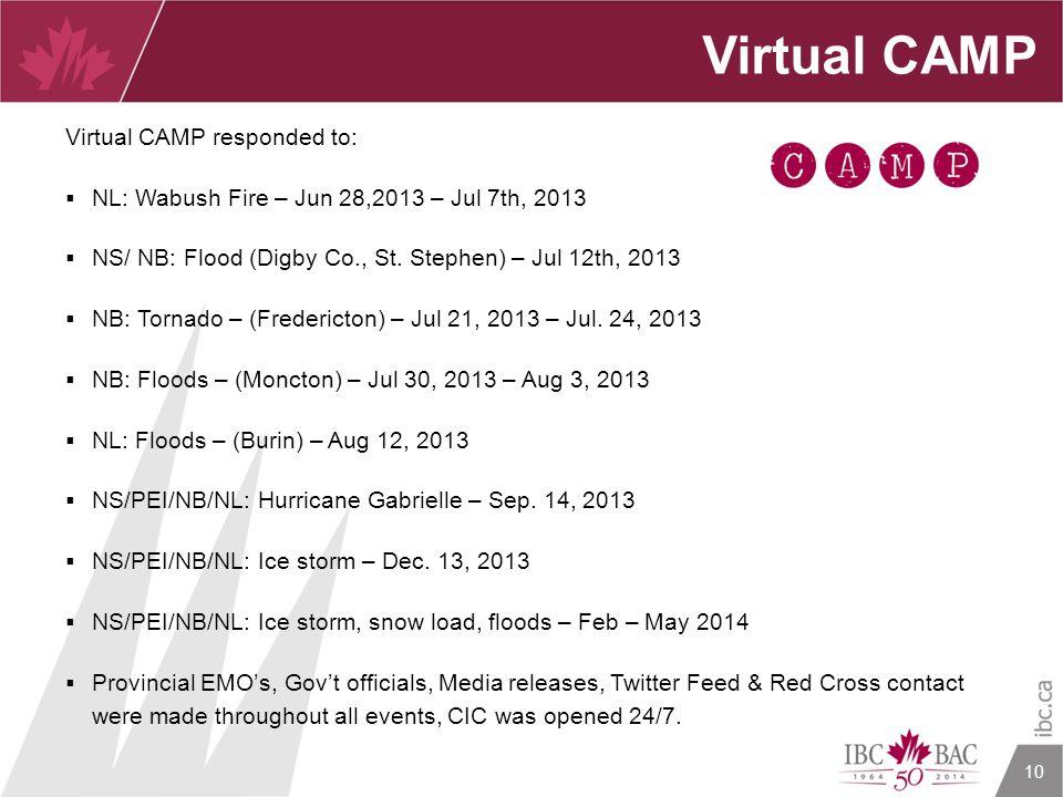 10 Virtual CAMP Virtual CAMP responded to:  NL: Wabush Fire – Jun 28,2013 – Jul 7th, 2013  NS/ NB: Flood (Digby Co., St. Stephen) – Jul 12th, 2013 