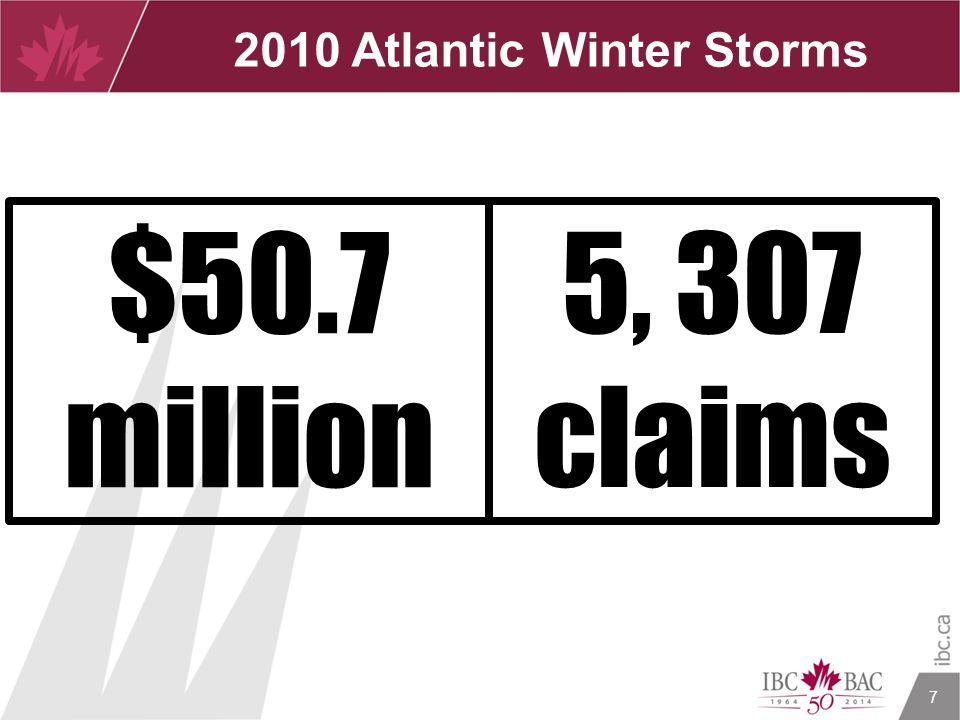 7 2010 Atlantic Winter Storms $50.7 million 5, 307 claims