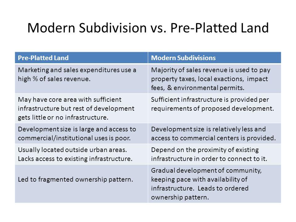 Modern Subdivision vs.